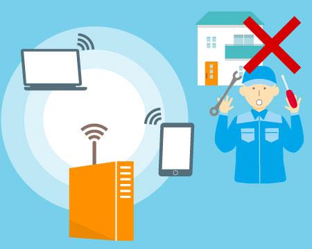 WiMAXは工事不要